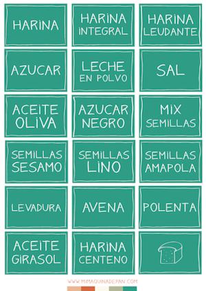 etiquetas_S